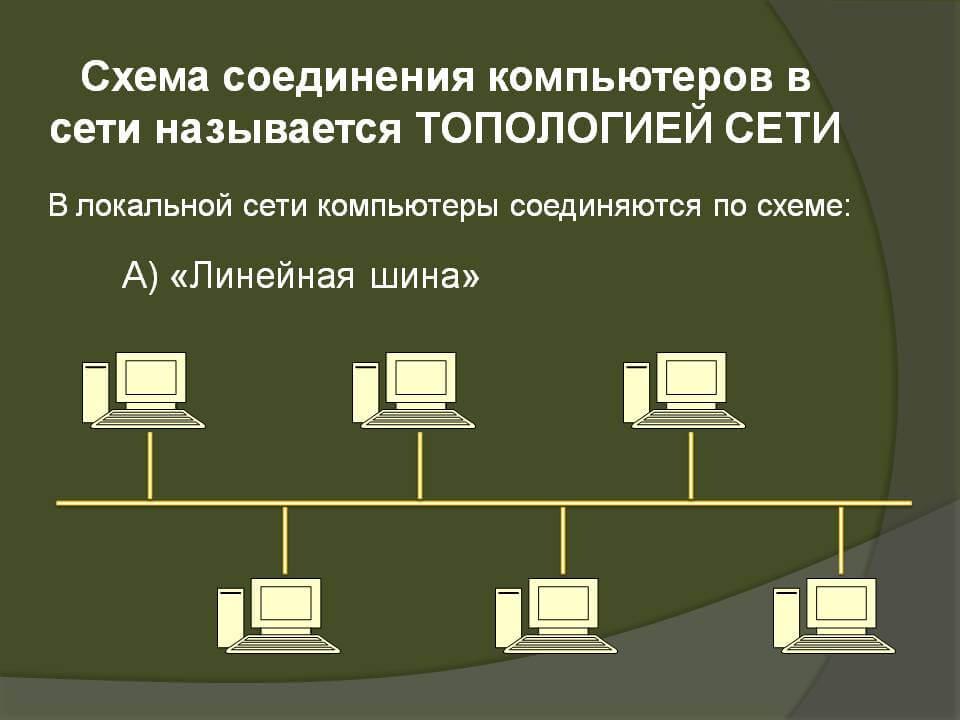 Организация локальных сетей